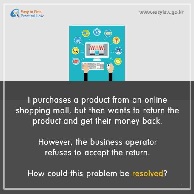 I purchases a product from an online shopping mall, but then wants to return the product and get their money back. However, the business operator refuses to accept the return. How could this problem be resolved?